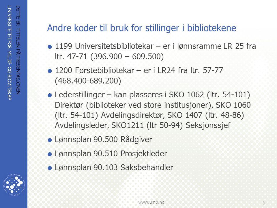 UNIVERSITETET FOR MILJØ- OG BIOVITSKAP www.umb.no Andre koder til bruk for stillinger i bibliotekene  1199 Universitetsbibliotekar – er i lønnsramme LR 25 fra ltr.