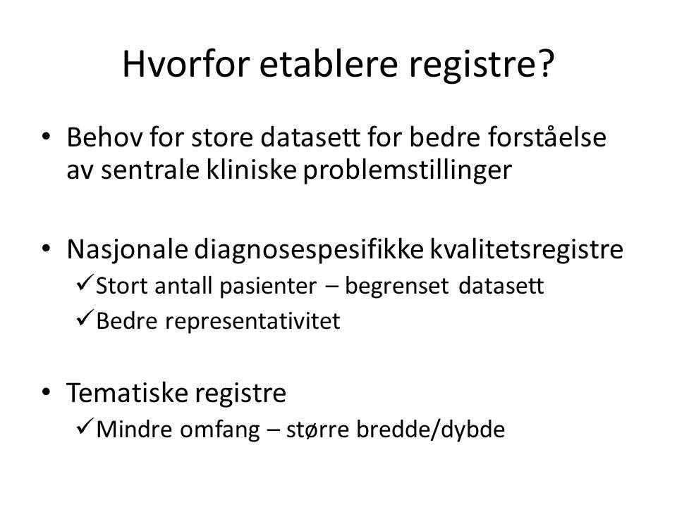 Hvorfor etablere registre.
