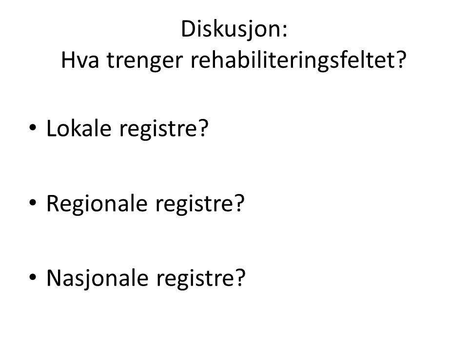 Lokale registre.Regionale registre. Nasjonale registre.