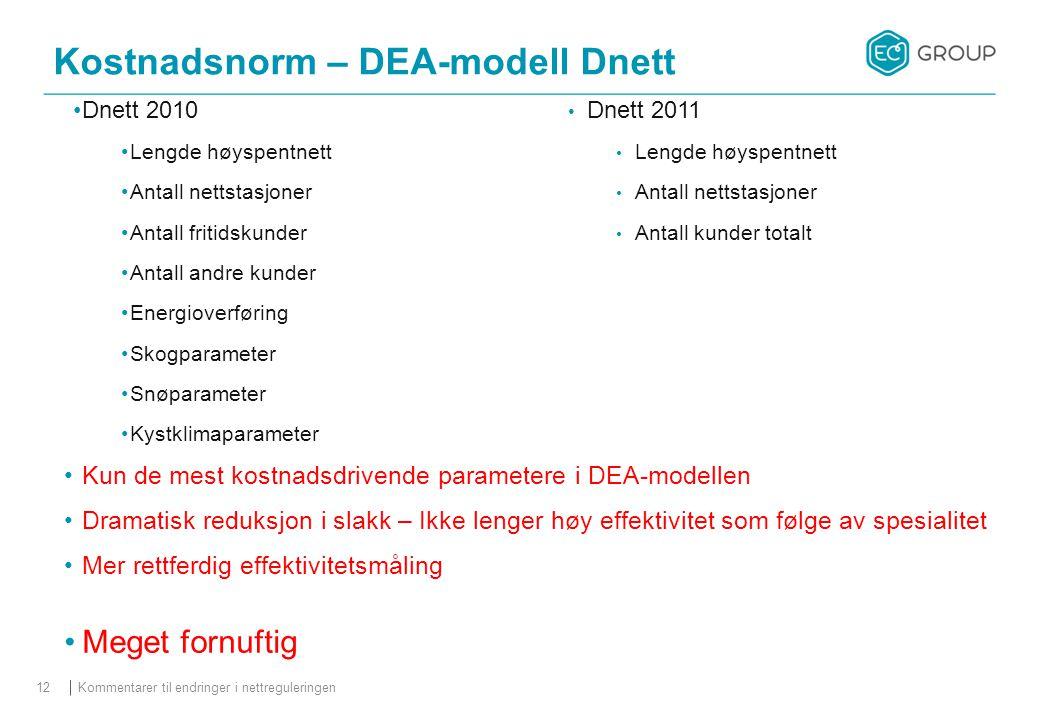 Kostnadsnorm – DEA-modell Dnett Kommentarer til endringer i nettreguleringen12 Dnett 2010 Lengde høyspentnett Antall nettstasjoner Antall fritidskunde