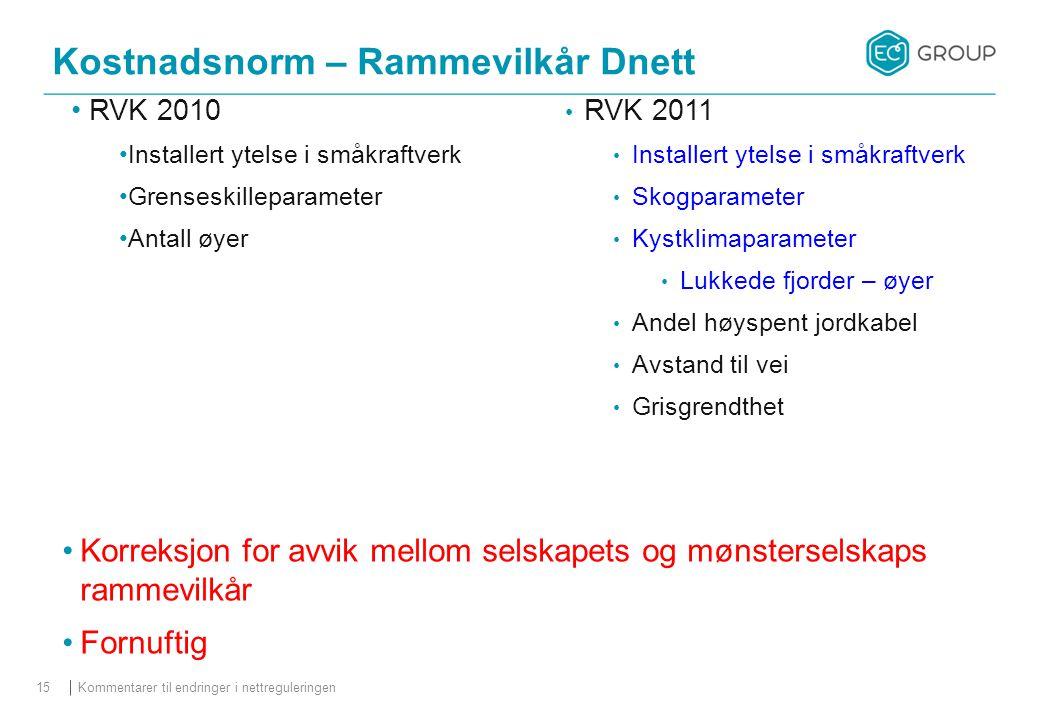 Kostnadsnorm – Rammevilkår Dnett Kommentarer til endringer i nettreguleringen15 RVK 2010 Installert ytelse i småkraftverk Grenseskilleparameter Antall