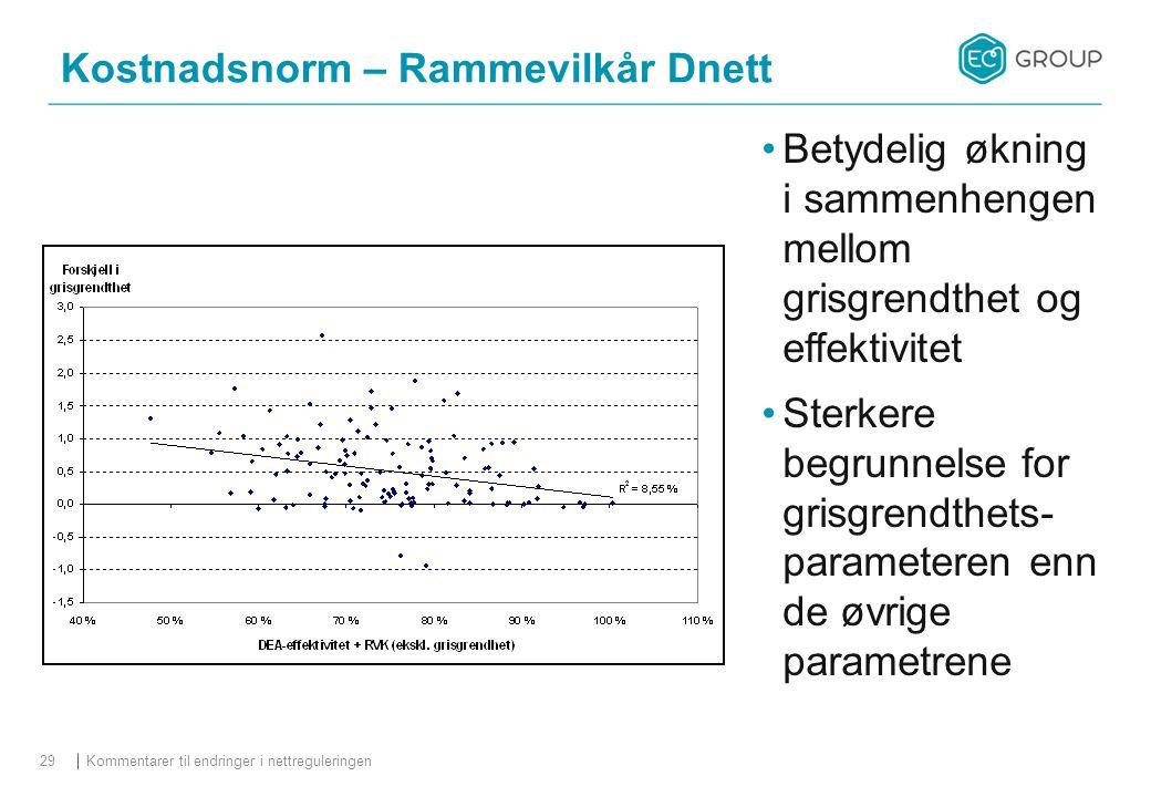 Betydelig økning i sammenhengen mellom grisgrendthet og effektivitet Sterkere begrunnelse for grisgrendthets- parameteren enn de øvrige parametrene Ko