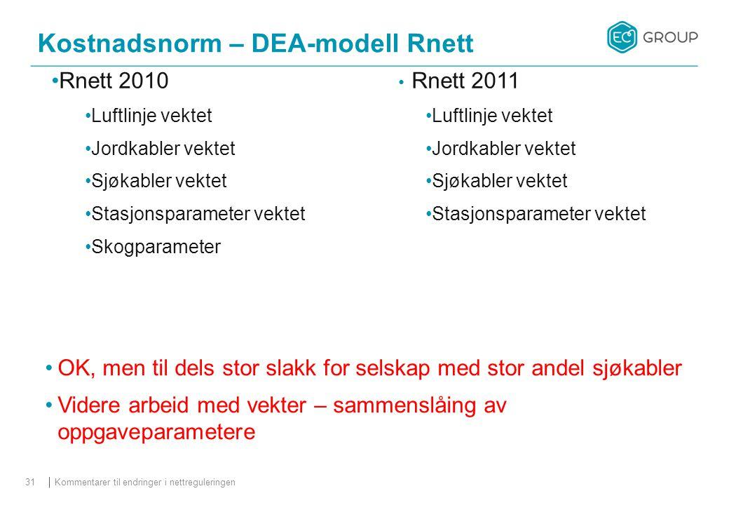 Kostnadsnorm – DEA-modell Rnett Kommentarer til endringer i nettreguleringen31 Rnett 2010 Luftlinje vektet Jordkabler vektet Sjøkabler vektet Stasjons
