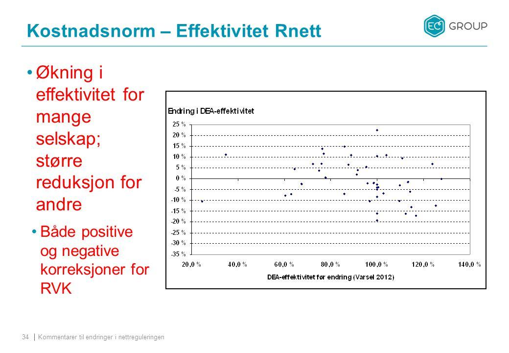 Kostnadsnorm – Effektivitet Rnett Kommentarer til endringer i nettreguleringen34 Økning i effektivitet for mange selskap; større reduksjon for andre Både positive og negative korreksjoner for RVK