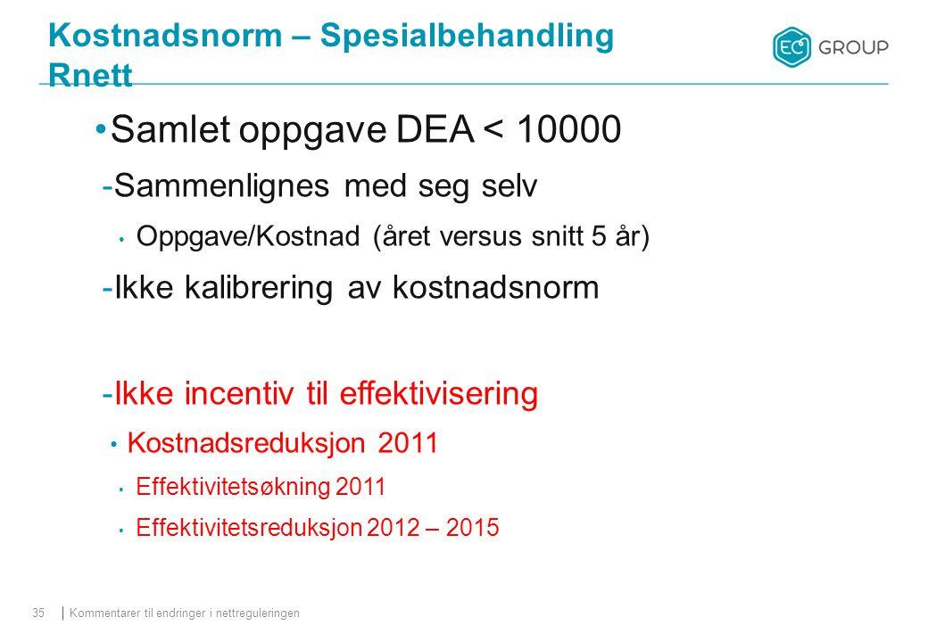 Kostnadsnorm – Spesialbehandling Rnett Samlet oppgave DEA < 10000  Sammenlignes med seg selv Oppgave/Kostnad (året versus snitt 5 år)  Ikke kalibrering av kostnadsnorm  Ikke incentiv til effektivisering Kostnadsreduksjon 2011 Effektivitetsøkning 2011 Effektivitetsreduksjon 2012 – 2015 Kommentarer til endringer i nettreguleringen35