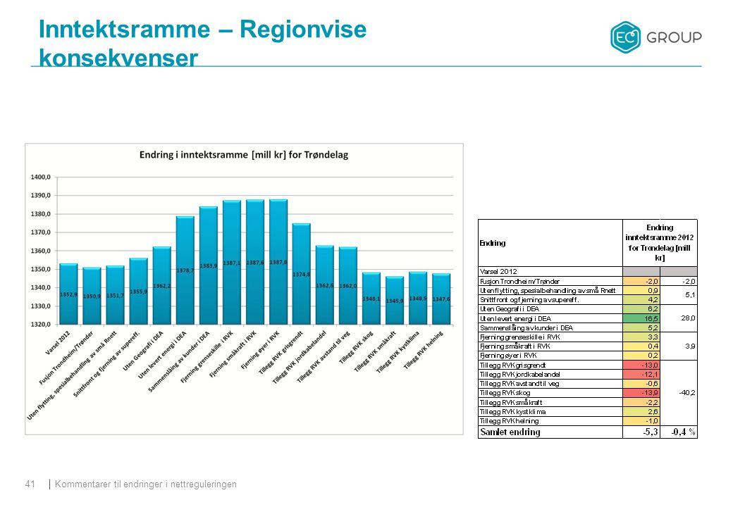 Kommentarer til endringer i nettreguleringen41 Inntektsramme – Regionvise konsekvenser