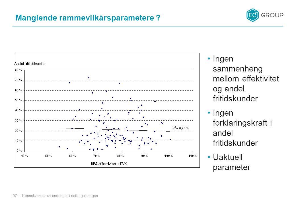 Manglende rammevilkårsparametere ? Konsekvenser av endringer i nettreguleringen57 Ingen sammenheng mellom effektivitet og andel fritidskunder Ingen fo