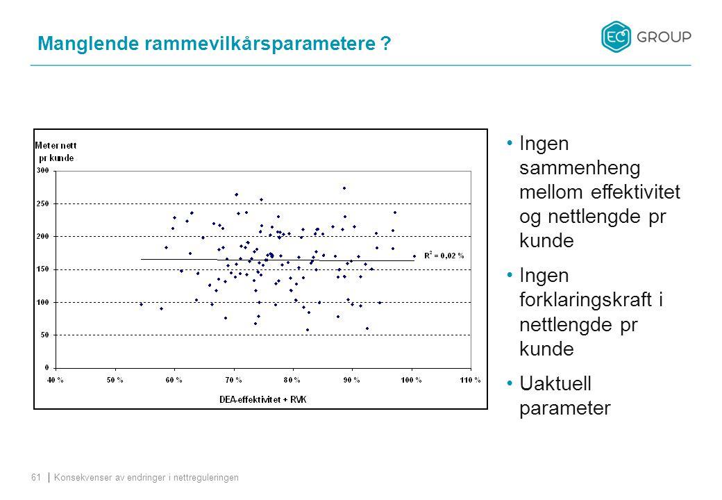 Manglende rammevilkårsparametere ? Konsekvenser av endringer i nettreguleringen61 Ingen sammenheng mellom effektivitet og nettlengde pr kunde Ingen fo