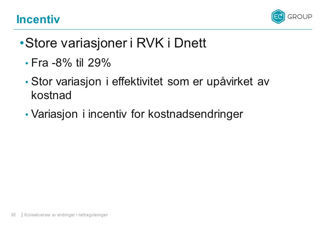Store variasjoner i RVK i Dnett Fra -8% til 29% Stor variasjon i effektivitet som er upåvirket av kostnad Variasjon i incentiv for kostnadsendringer K