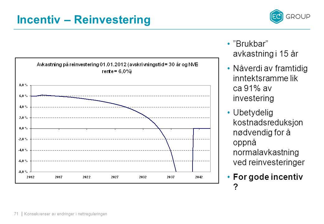 Incentiv – Reinvestering Konsekvenser av endringer i nettreguleringen71 Brukbar avkastning i 15 år Nåverdi av framtidig inntektsramme lik ca 91% av investering Ubetydelig kostnadsreduksjon nødvendig for å oppnå normalavkastning ved reinvesteringer For gode incentiv ?