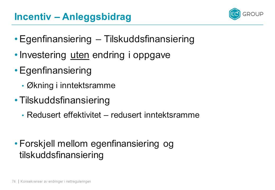 Incentiv – Anleggsbidrag Konsekvenser av endringer i nettreguleringen74 Egenfinansiering – Tilskuddsfinansiering Investering uten endring i oppgave Eg
