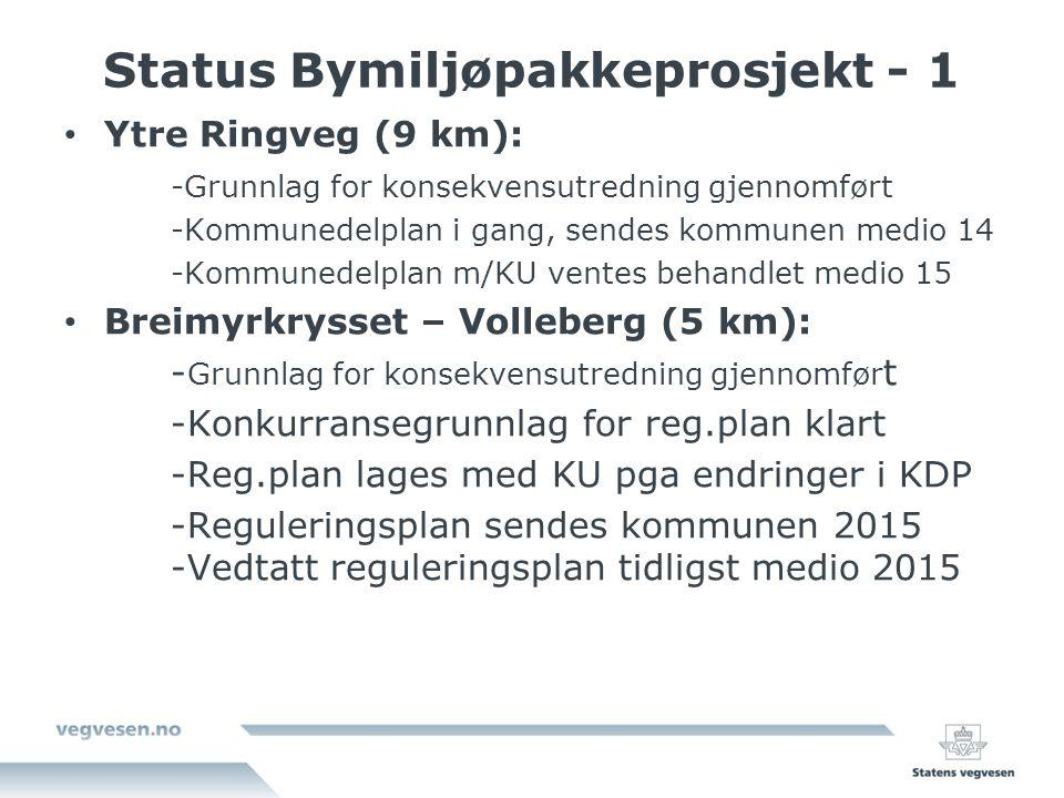 Status Bymiljøpakkeprosjekt - 1 Ytre Ringveg (9 km): -Grunnlag for konsekvensutredning gjennomført -Kommunedelplan i gang, sendes kommunen medio 14 -Kommunedelplan m/KU ventes behandlet medio 15 Breimyrkrysset – Volleberg (5 km): - Grunnlag for konsekvensutredning gjennomfør t -Konkurransegrunnlag for reg.plan klart -Reg.plan lages med KU pga endringer i KDP -Reguleringsplan sendes kommunen 2015 -Vedtatt reguleringsplan tidligst medio 2015