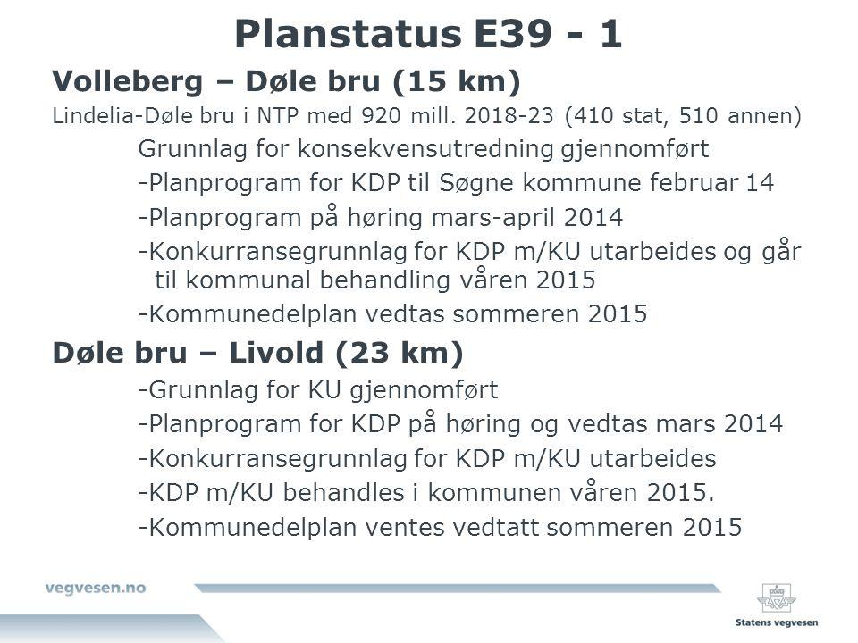 Planstatus E39 - 1 Volleberg – Døle bru (15 km) Lindelia-Døle bru i NTP med 920 mill. 2018-23 (410 stat, 510 annen) Grunnlag for konsekvensutredning g