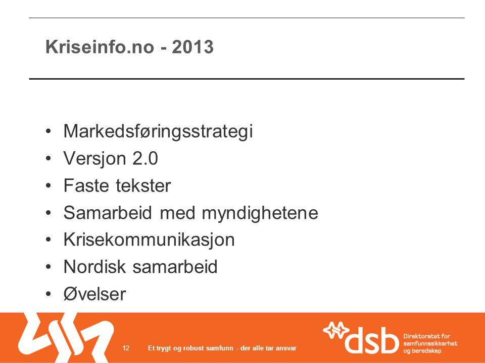 Kriseinfo.no - 2013 Markedsføringsstrategi Versjon 2.0 Faste tekster Samarbeid med myndighetene Krisekommunikasjon Nordisk samarbeid Øvelser Et trygt og robust samfunn - der alle tar ansvar12