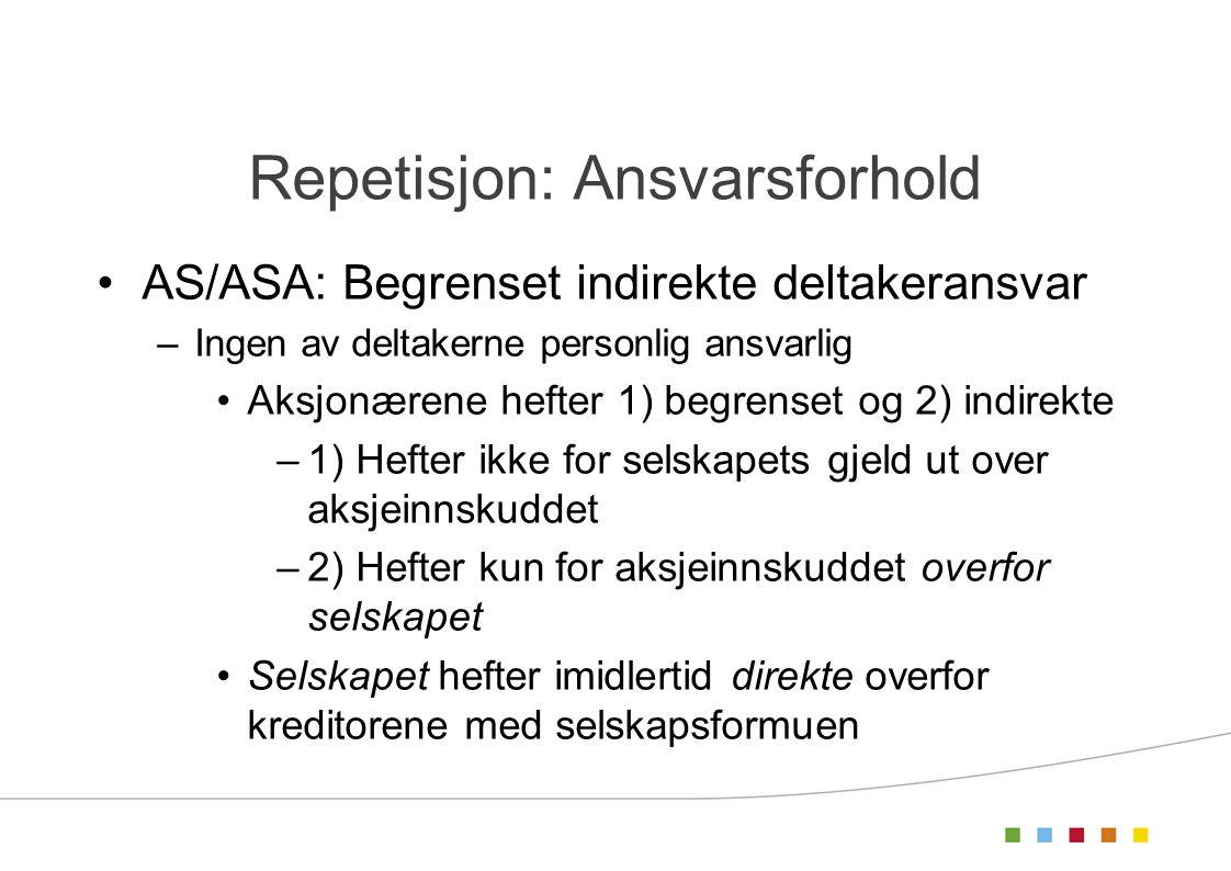 Repetisjon: Ansvarsforhold AS/ASA: Begrenset indirekte deltakeransvar –Ingen av deltakerne personlig ansvarlig Aksjonærene hefter 1) begrenset og 2) i