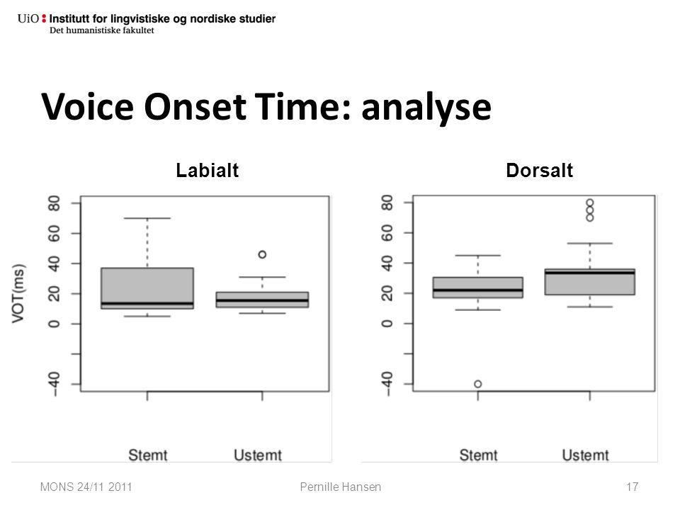 Voice Onset Time: analyse MONS 24/11 2011Pernille Hansen17 LabialtDorsalt