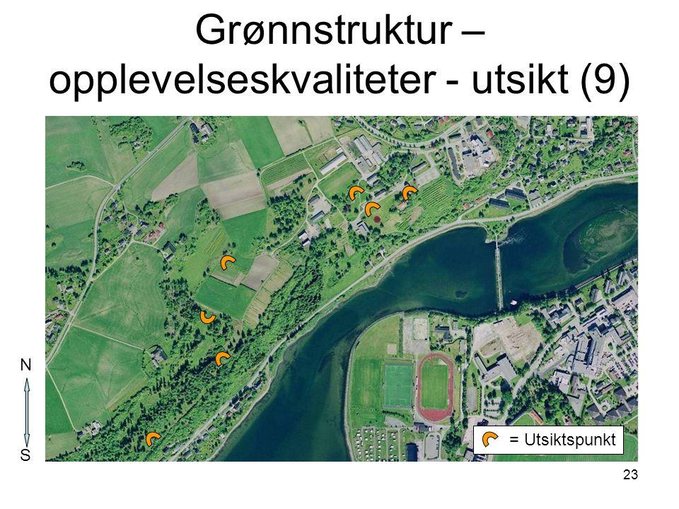 23 = Utsiktspunkt Grønnstruktur – opplevelseskvaliteter - utsikt (9) S N