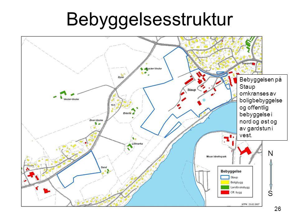 26 Bebyggelsesstruktur Bebyggelsen på Staup omkranses av boligbebyggelse og offentlig bebyggelse i nord og øst og av gardstun i vest. S N