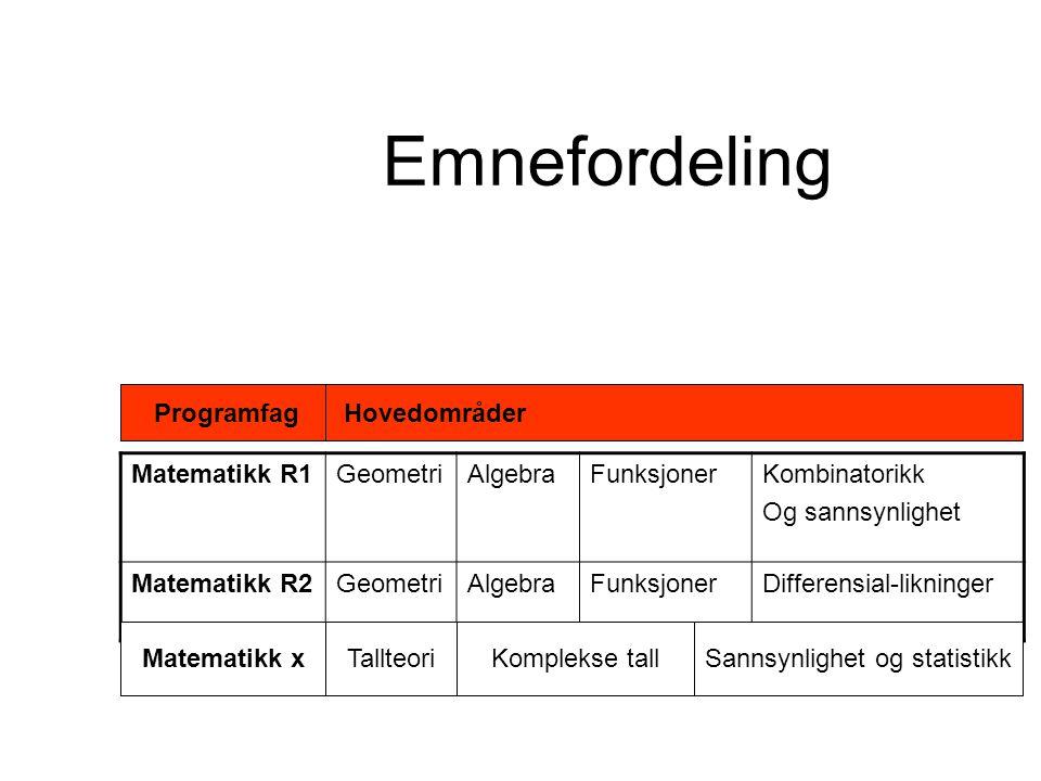 Emnefordeling Matematikk R1GeometriAlgebraFunksjonerKombinatorikk Og sannsynlighet Matematikk R2GeometriAlgebraFunksjonerDifferensial-likninger Progra