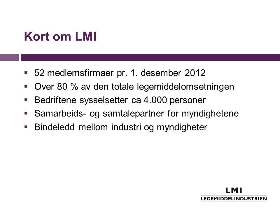 Kort om LMI  52 medlemsfirmaer pr. 1.