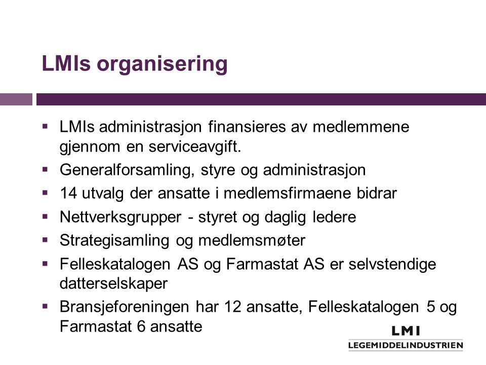 LMIs organisering  LMIs administrasjon finansieres av medlemmene gjennom en serviceavgift.