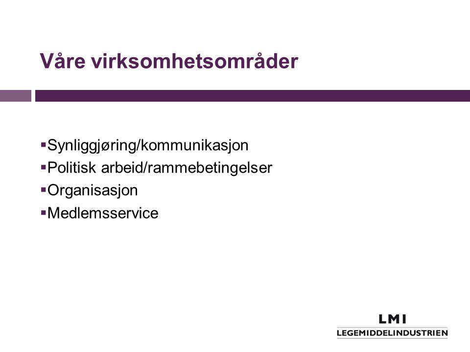 Våre virksomhetsområder  Synliggjøring/kommunikasjon  Politisk arbeid/rammebetingelser  Organisasjon  Medlemsservice