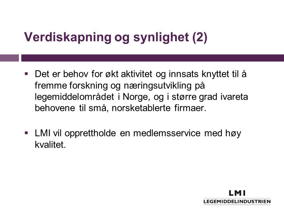 Verdiskapning og synlighet (2)  Det er behov for økt aktivitet og innsats knyttet til å fremme forskning og næringsutvikling på legemiddelområdet i Norge, og i større grad ivareta behovene til små, norsketablerte firmaer.