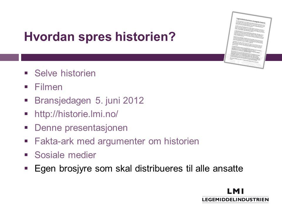 Hvordan spres historien?  Selve historien  Filmen  Bransjedagen 5. juni 2012  http://historie.lmi.no/  Denne presentasjonen  Fakta-ark med argum