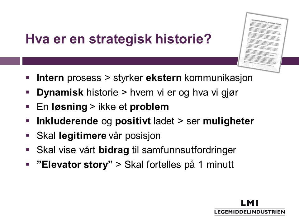 Hva er en strategisk historie?  Intern prosess > styrker ekstern kommunikasjon  Dynamisk historie > hvem vi er og hva vi gjør  En løsning > ikke et