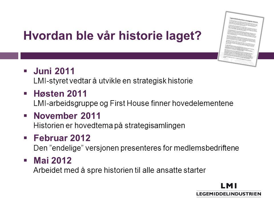 Hvordan ble vår historie laget?  Juni 2011 LMI-styret vedtar å utvikle en strategisk historie  Høsten 2011 LMI-arbeidsgruppe og First House finner h