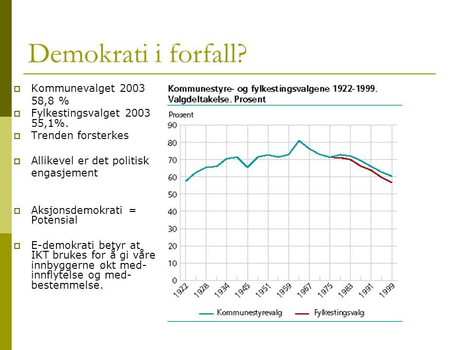 Demokrati i forfall.  Kommunevalget 2003 58,8 %  Fylkestingsvalget 2003 55,1%.