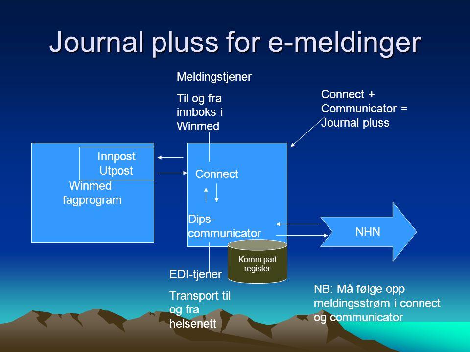 Journal pluss for e-meldinger Winmed fagprogram Innpost Utpost Dips- communicator NHN Connect EDI-tjener Transport til og fra helsenett Meldingstjener