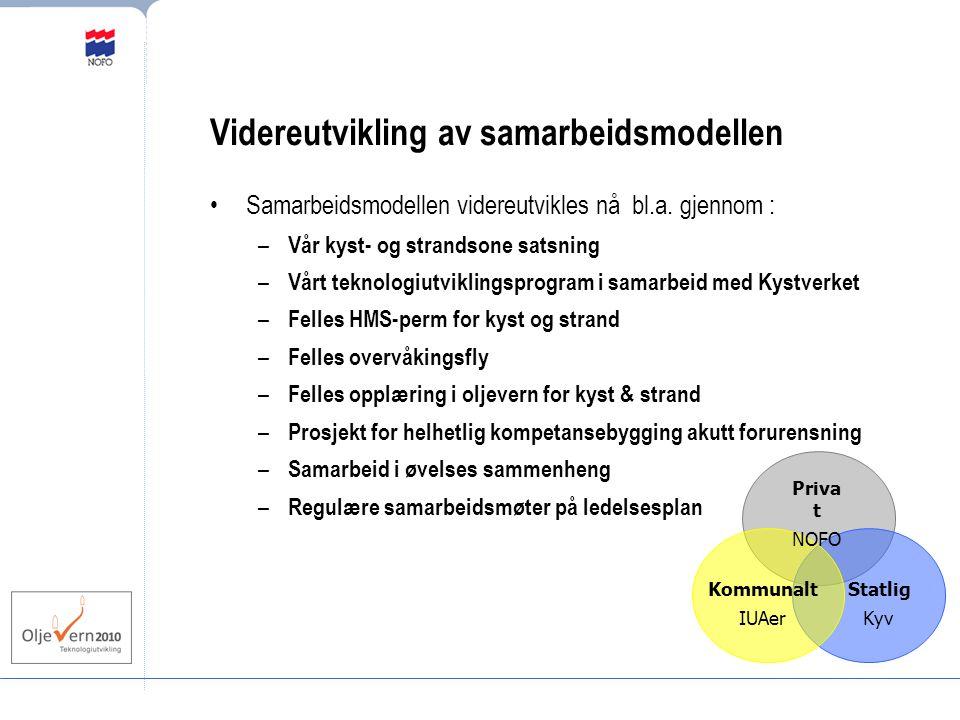 Videreutvikling av samarbeidsmodellen Samarbeidsmodellen videreutvikles nå bl.a.