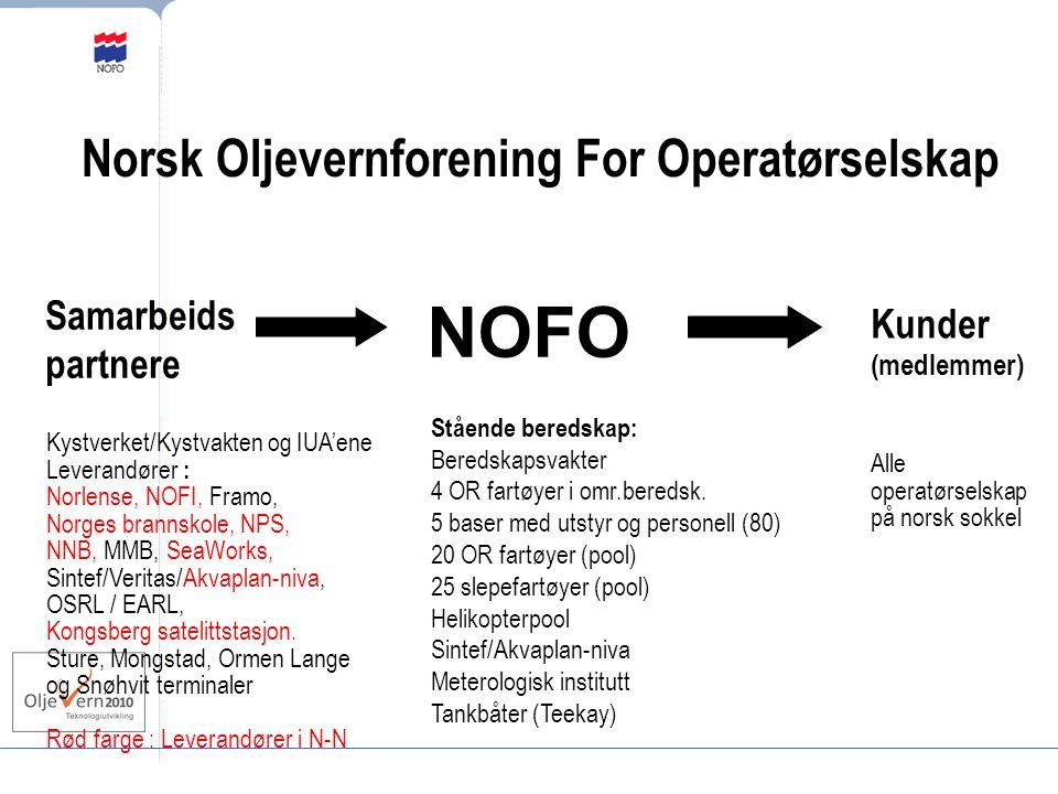 NOFO Samarbeids partnere Kunder (medlemmer) Norsk Oljevernforening For Operatørselskap Stående beredskap: Beredskapsvakter 4 OR fartøyer i omr.beredsk.