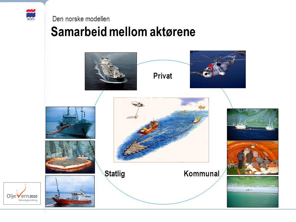 NOFO Den norske modellen Samarbeid mellom aktørene Privat StatligKommunal