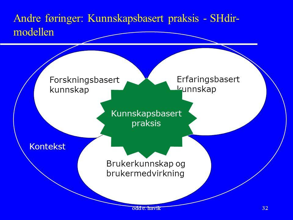 odd e. havik32 Andre føringer: Kunnskapsbasert praksis - SHdir- modellen Forskningsbasert kunnskap Erfaringsbasert kunnskap Brukerkunnskap og brukerme