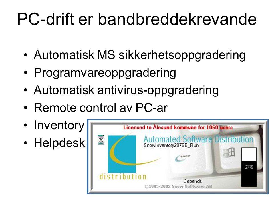 PC-drift er bandbreddekrevande Automatisk MS sikkerhetsoppgradering Programvareoppgradering Automatisk antivirus-oppgradering Remote control av PC-ar