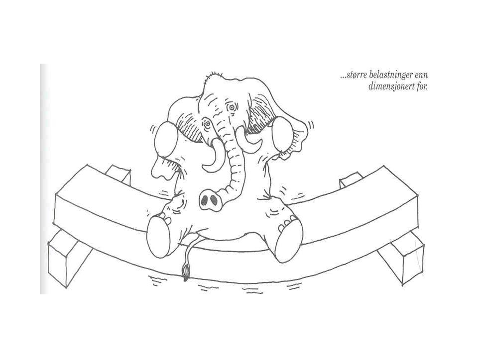BETONGKONSTRUKSJONENS STYRKE Trykk –Betongen tar opp trykkrefter, ikke strekk –Uarmerte konstruksjoner kan kun ta opp trykkrefter Strekk –Betongen arm