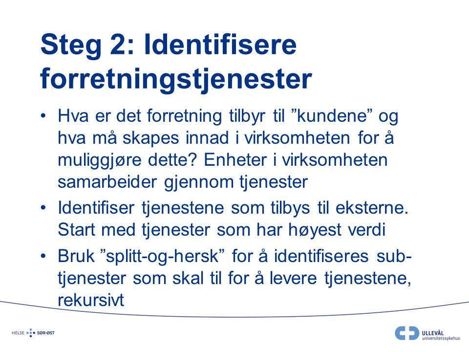 """Steg 2: Identifisere forretningstjenester Hva er det forretning tilbyr til """"kundene"""" og hva må skapes innad i virksomheten for å muliggjøre dette? Enh"""