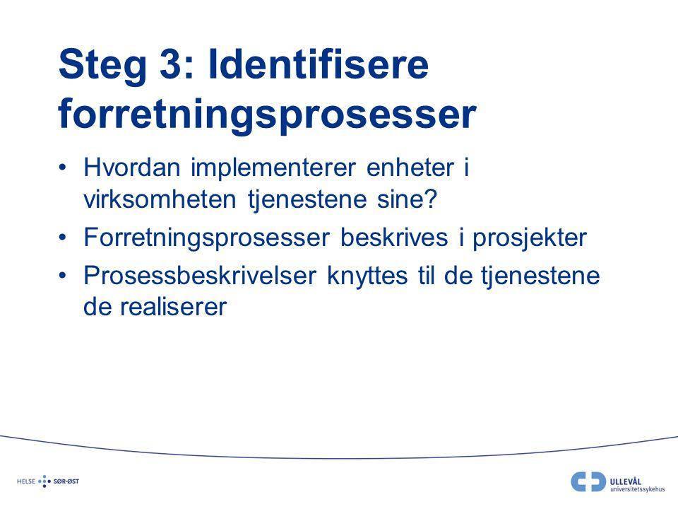 Steg 3: Identifisere forretningsprosesser Hvordan implementerer enheter i virksomheten tjenestene sine? Forretningsprosesser beskrives i prosjekter Pr
