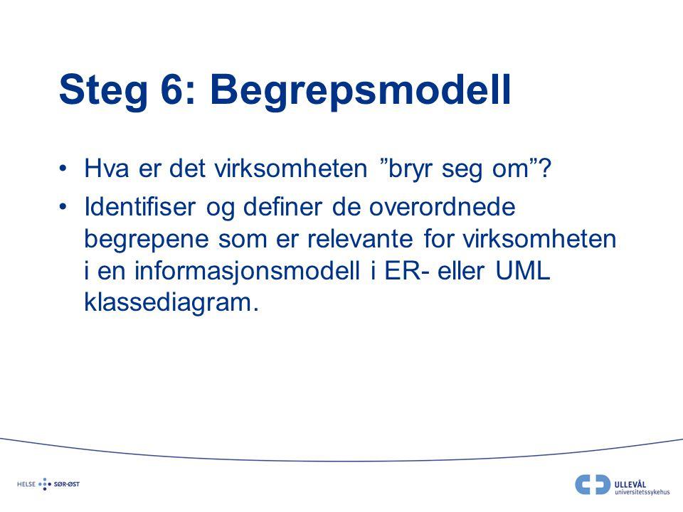 """Steg 6: Begrepsmodell Hva er det virksomheten """"bryr seg om""""? Identifiser og definer de overordnede begrepene som er relevante for virksomheten i en in"""