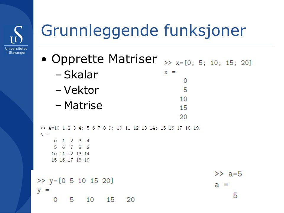 Grunnleggende funksjoner Opprette Matriser –Skalar –Vektor –Matrise