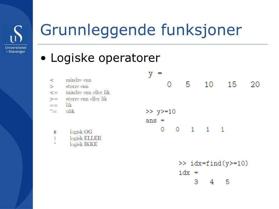 Grunnleggende funksjoner Logiske operatorer