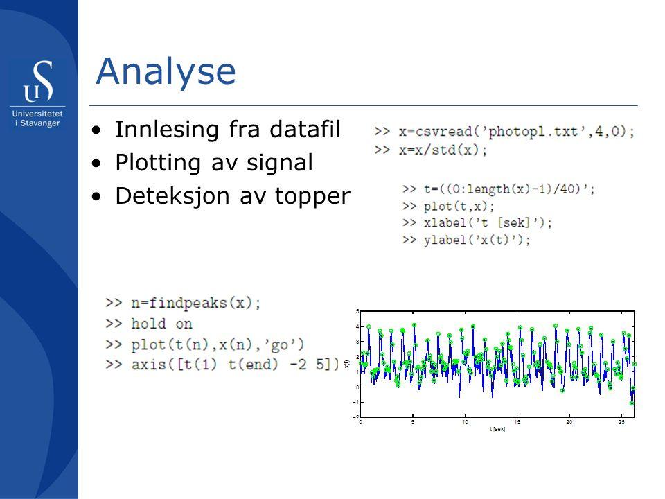 Analyse Innlesing fra datafil Plotting av signal Deteksjon av topper