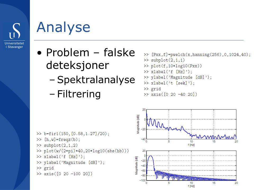 Analyse Problem – falske deteksjoner –Spektralanalyse –Filtrering
