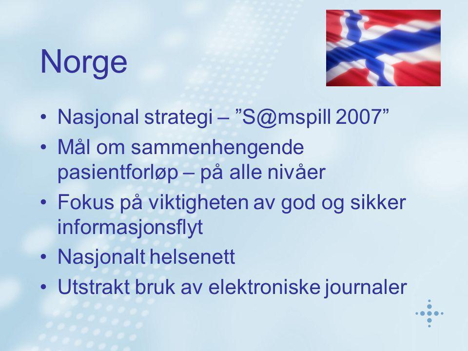Norge Nasjonal strategi – S@mspill 2007 Mål om sammenhengende pasientforløp – på alle nivåer Fokus på viktigheten av god og sikker informasjonsflyt Nasjonalt helsenett Utstrakt bruk av elektroniske journaler