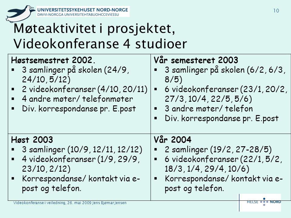 Videokonferanse i veiledning, 26. mai 2009 Jens Bjørnar Jensen 10 Møteaktivitet i prosjektet, Videokonferanse 4 studioer Høstsemestret 2002.  3 samli