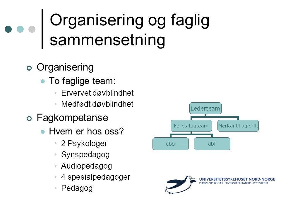 Organisering og faglig sammensetning Organisering To faglige team: Ervervet døvblindhet Medfødt døvblindhet Fagkompetanse Hvem er hos oss.