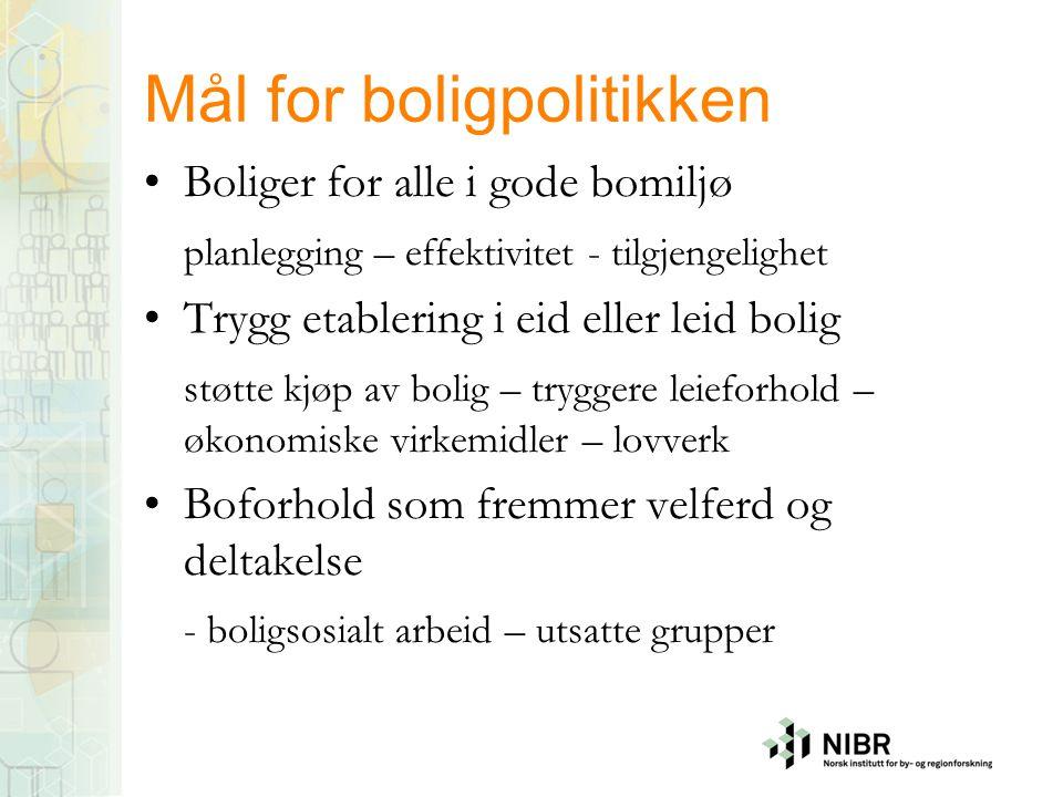 Mål for boligpolitikken Boliger for alle i gode bomiljø planlegging – effektivitet - tilgjengelighet Trygg etablering i eid eller leid bolig støtte kj