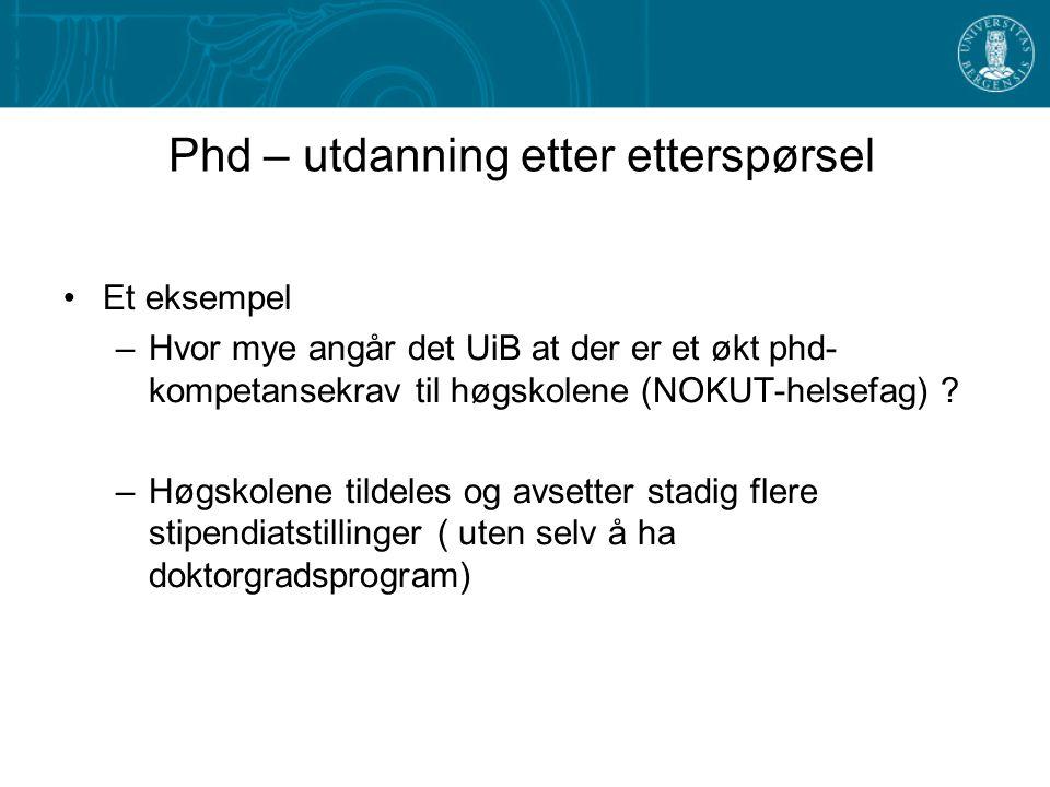 Phd – utdanning etter etterspørsel Et eksempel –Hvor mye angår det UiB at der er et økt phd- kompetansekrav til høgskolene (NOKUT-helsefag) .
